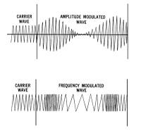 İşitme Cihazlarında Gürültü Azaltma – ReSound NoiseTracker